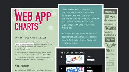 web_app_charts.jpg